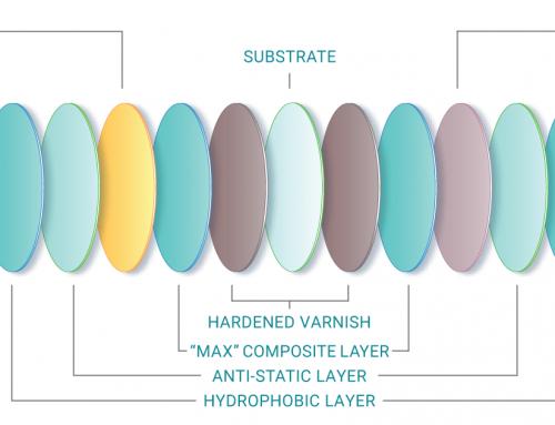 NEVA anti-reflective, blue filter and UV coatings for prescription safety glasses.